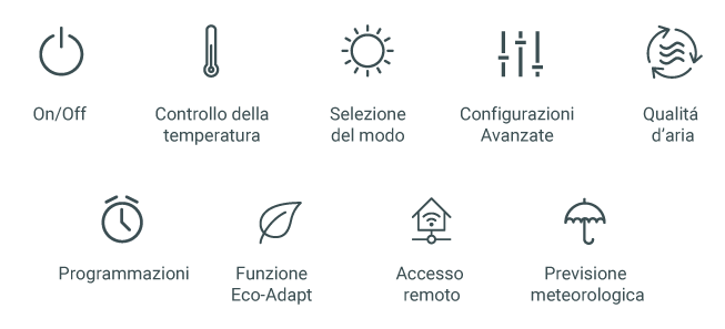 airzone-cloud-it-icons-airzonecontrol